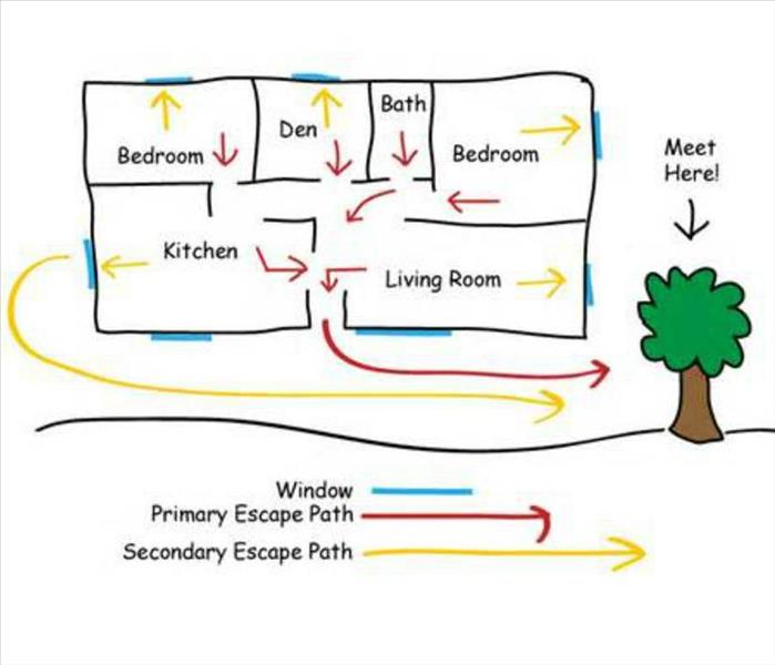 Fire Damage How to Create and Practice a Fire Escape Plan